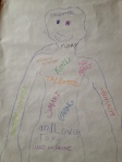 Tracing of son's body with his qualities written in it.