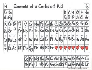 Elements of a Confident Kids by Jennifer Miller
