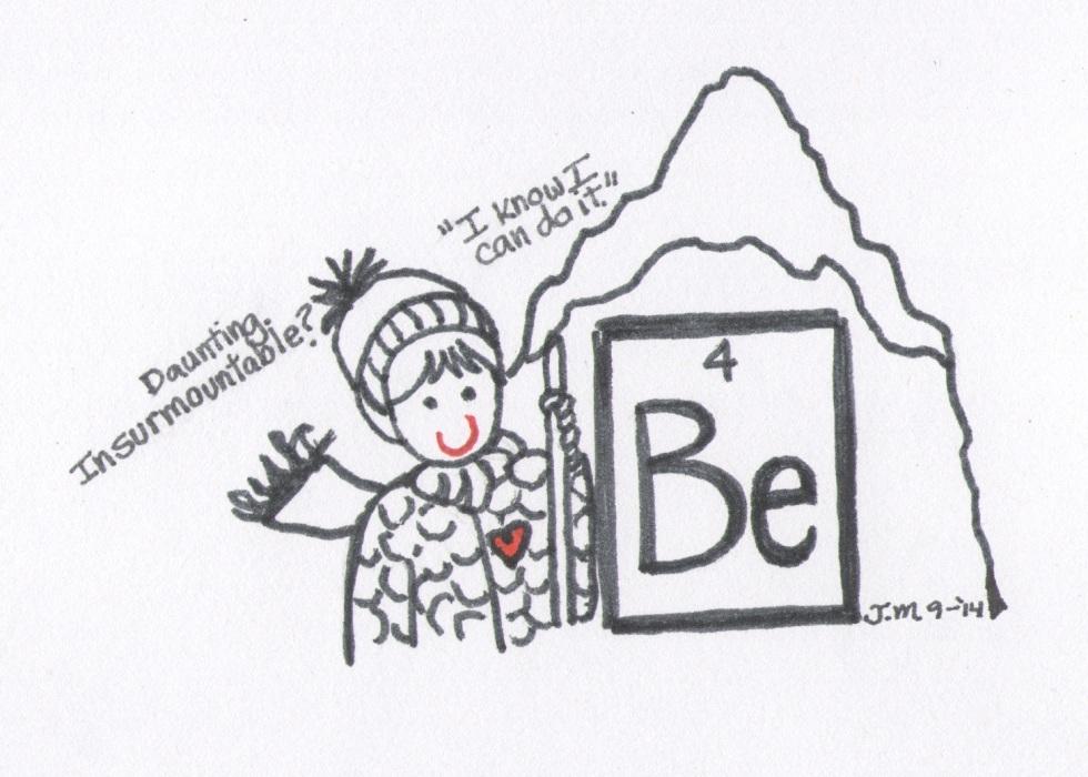 Belief in Self Illustr by Jennifer Miller
