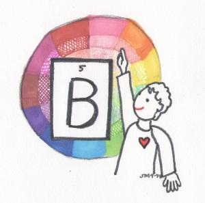 Elements...brainstormer Illustr by Jennifer Miller